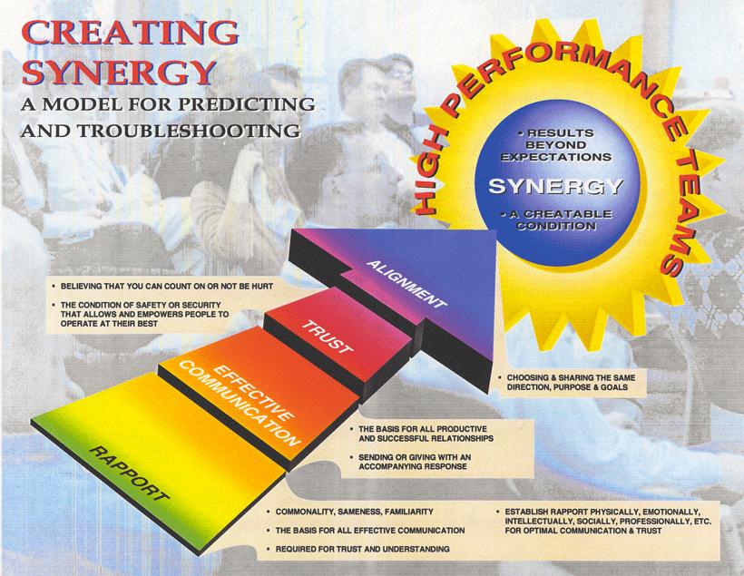 53-Creating-Synergy